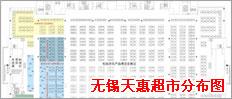 天惠超市分布图